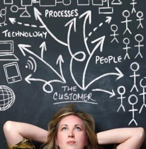 Todo lo que implica el customer experience para nuestros clientes