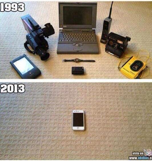 El cambio de tecnologia