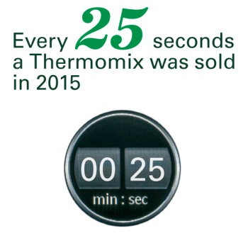 Thermomix sold every 25 minutes