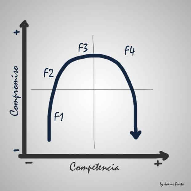 Competencia 02.jpg